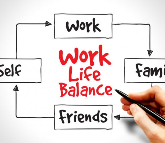 Maintaining a healthy work-life balance is the key to increased productivity and happiness. Image from: gexpcollaborative.com